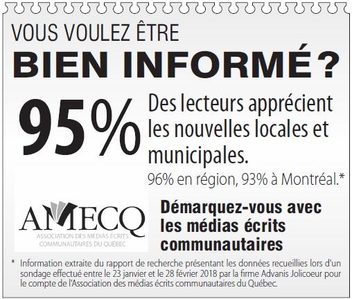 95% des lecteurs apprécient les nouvelles locales