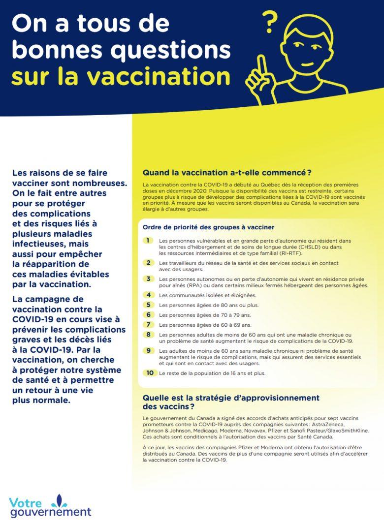 Les raisons de se faire vacciner, puis l'ordre de priorité des groupes à vacciner...